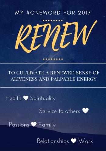 renew